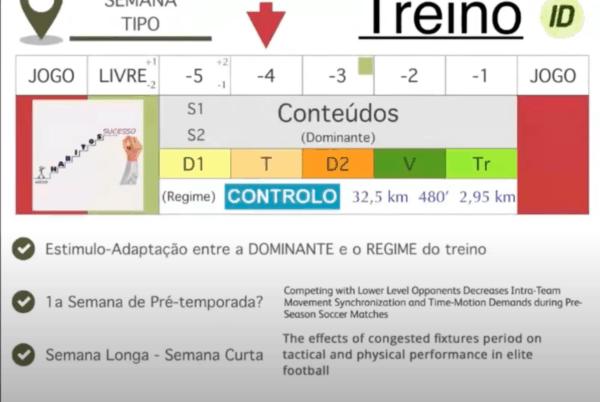 Masterclass Pedro Caixinha - A Essência do Jogo 3
